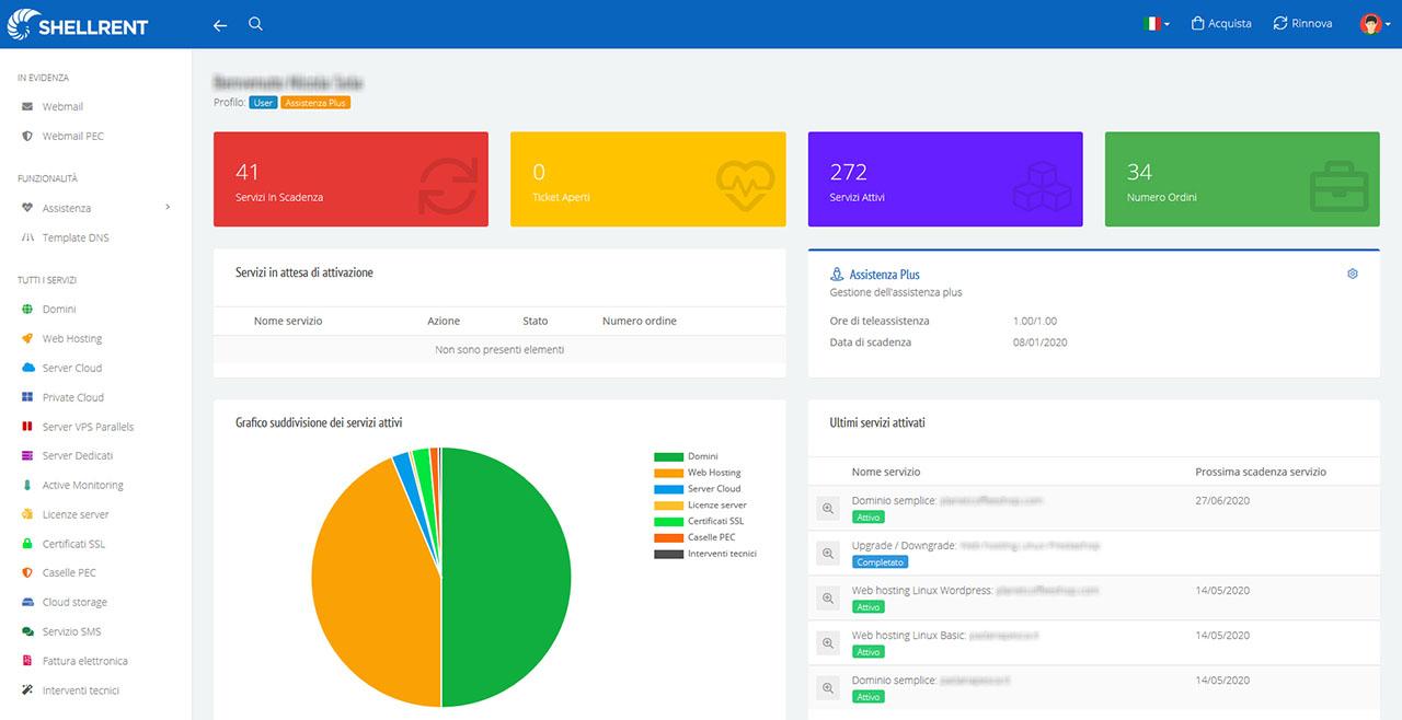 Riepilogo dei tuoi servizi ed elenco dei servizi attivi