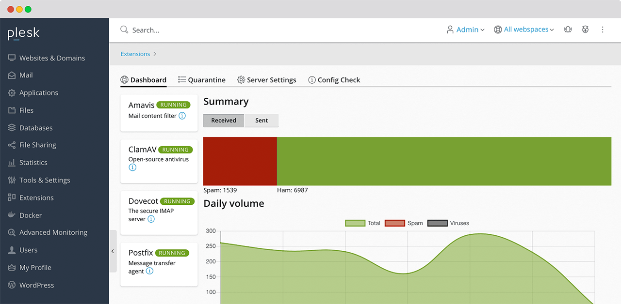 PleskEmail Security Shellrent Dashboard